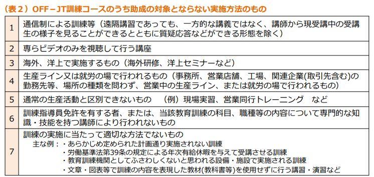 画像引用:「人材開発支援助成金のご案内(詳細版)」19p