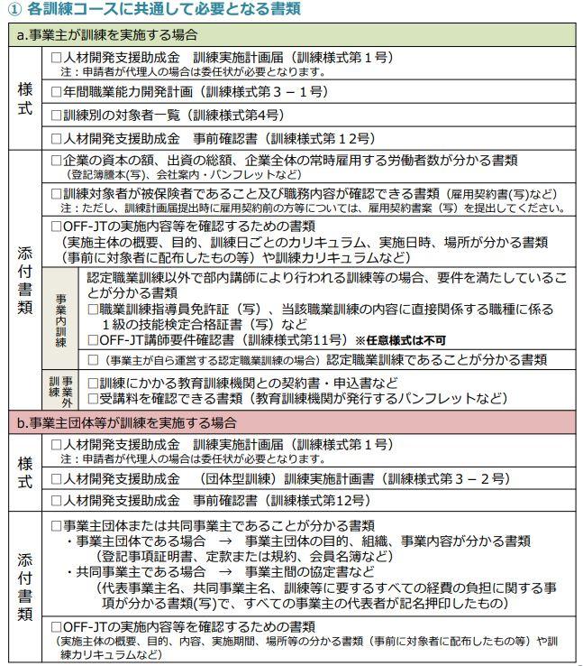 画像引用:「人材開発支援助成金のご案内(詳細版)」26p