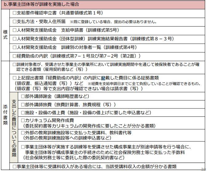 画像引用:「人材開発支援助成金のご案内(詳細版)」30p