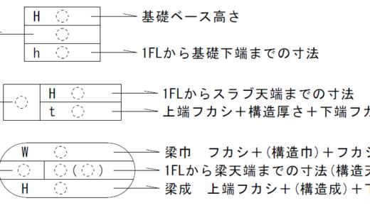 構造図・基礎伏図の構造天端・フカシについて